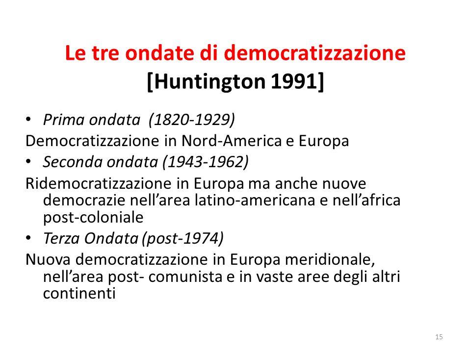 Le tre ondate di democratizzazione [Huntington 1991]